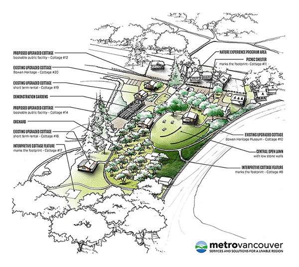 Davies Orchard Concept Plan